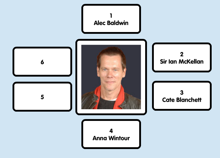 embed code image for kevin bacon via Popplet