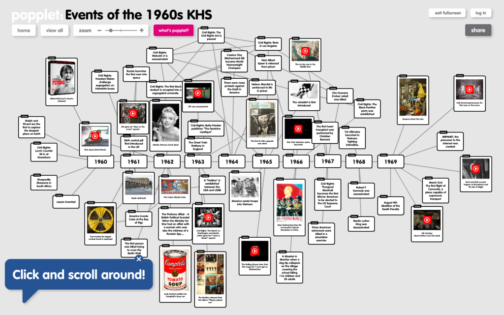 A Poppleteer created this complex spiderweb popplet using multimedia to chronicle the iconic style, music and events of the 1960s.