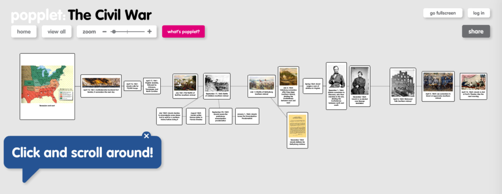 This straightforward Civil War popplet shows a simple and efficient timeline.