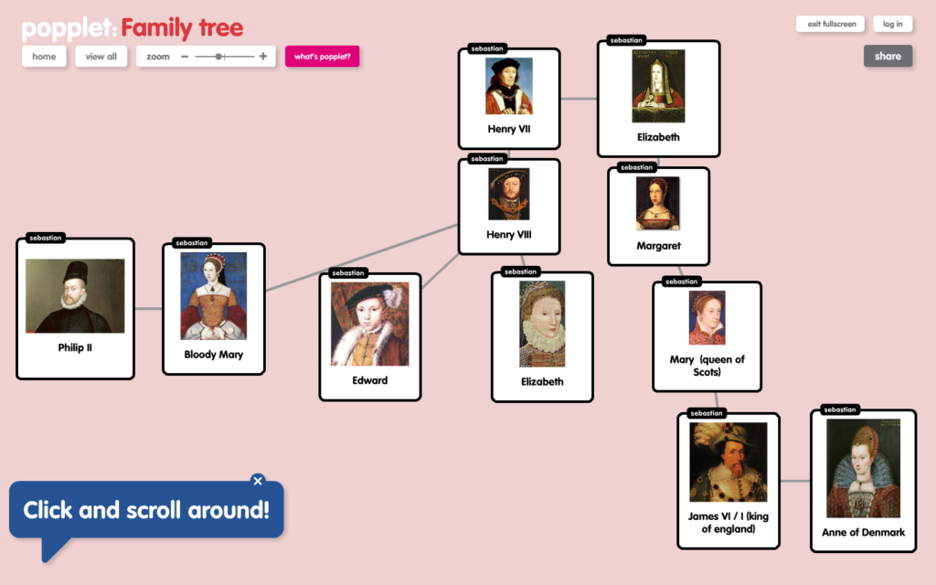 This simple popplet traces a basic Tudor bloodline … minus his famous wives.